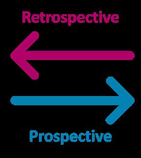 Retrospective vs prospective harmonisation