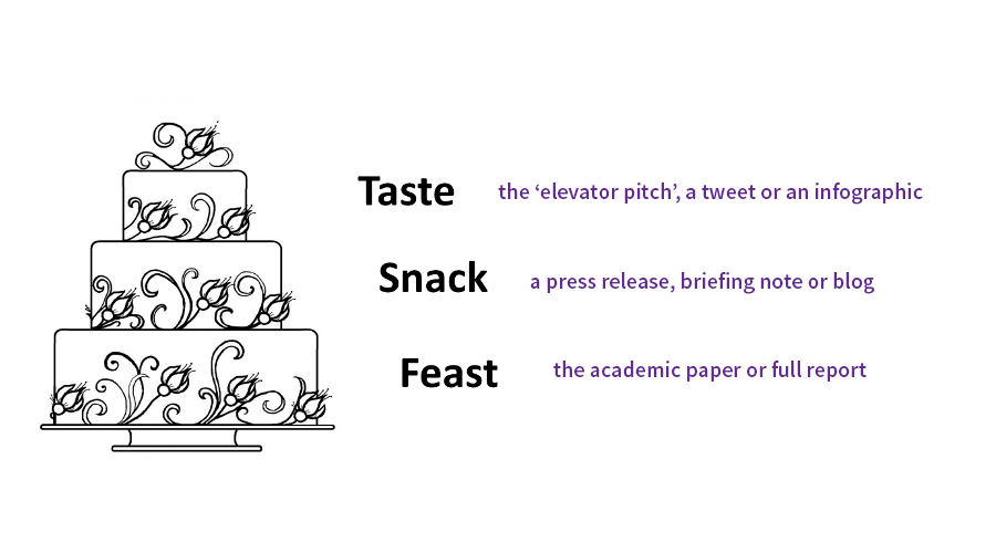 Taste, snack, feast graphic